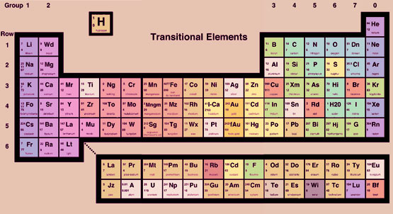 Periodic Table by Look Around You